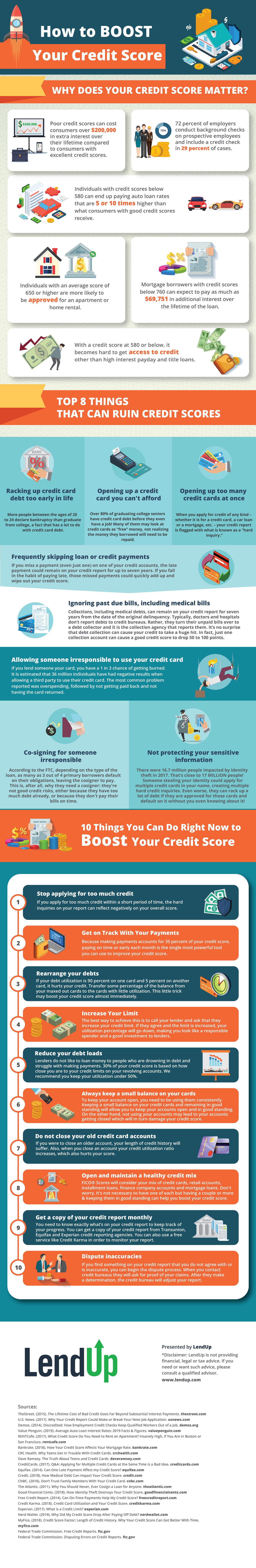 how to increase credit score infographic